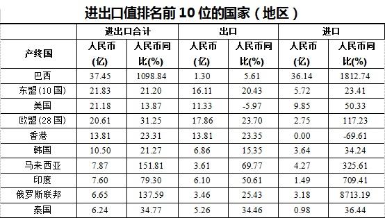 http://www.shangoudaohang.com/kuaixun/171891.html